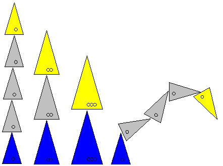 Illus. 2 Ship movement distance and movement examples (Blue pieces indicate the initial ship position. Gray pieces indicate individual steps and possible stopping points. Yellow pieces indicate the furthest step that the ship can make.)